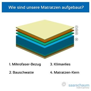Saarschaum Aqua Medicare Hightech Matratze - 180 x 200 cm, H4 -